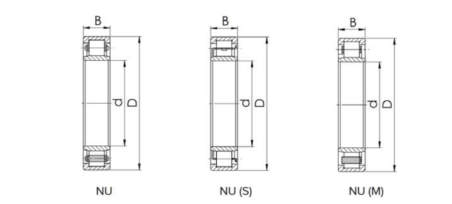 Sectional View Of Cylindrical Roller Bearing NU-type