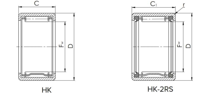 Needle Bearing HK Series Bearing Structure Diagram