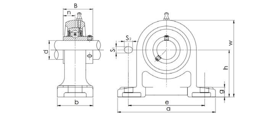 Structure diagram of bearing unit UCPH