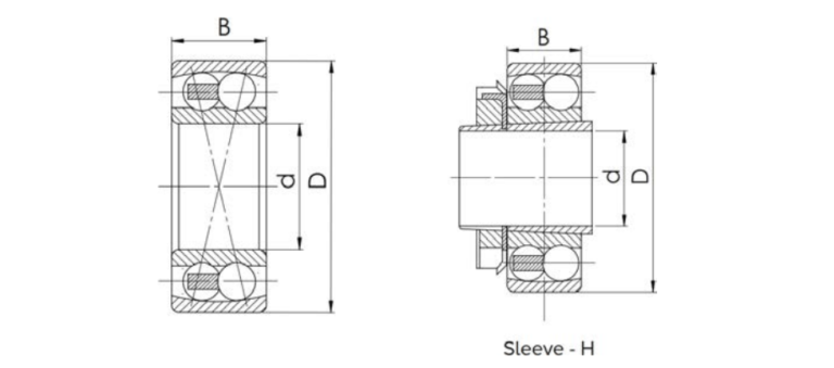 Self-aligning Bearing Structure Diagram