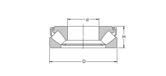 Structure diagram of Spherical roller thrust bearings