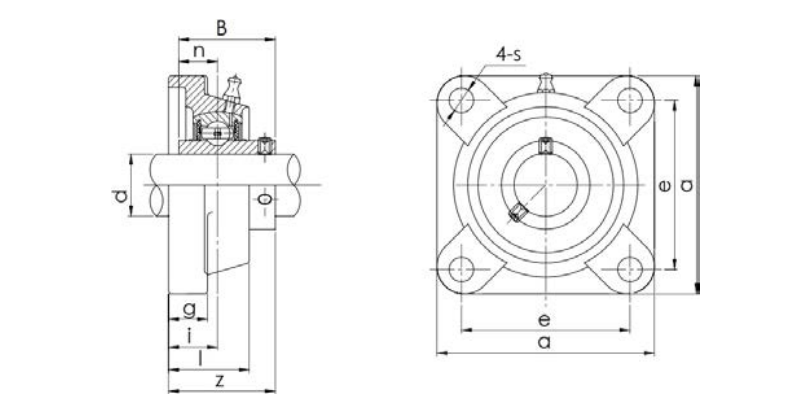 Bearing unit UCF type structure diagram