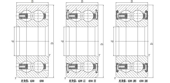 Structure diagram of double row deep groove ball bearing